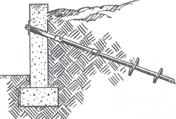 Анкерная стена подпорная