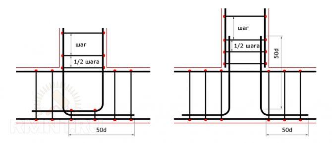Армирование фундамента: расчет арматуры, укладка и вязка