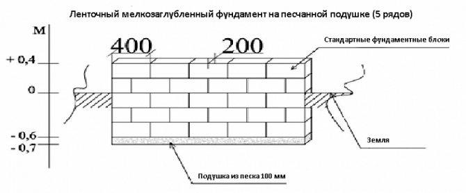 бетонный блок 200х200х400