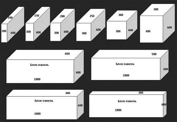 Что-такое-сибит-Описание-характеристики-виды-применение-и-цена-сибита-1