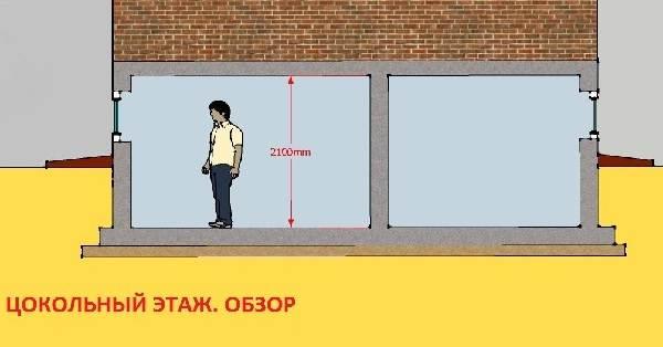 Цокольный-этаж-Описание-применение-и-виды-цокольных-этажей-2