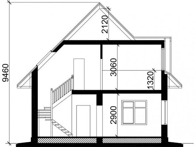 Дачные дома с мансардой из пеноблоков