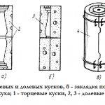 Форма для заливки балясин
