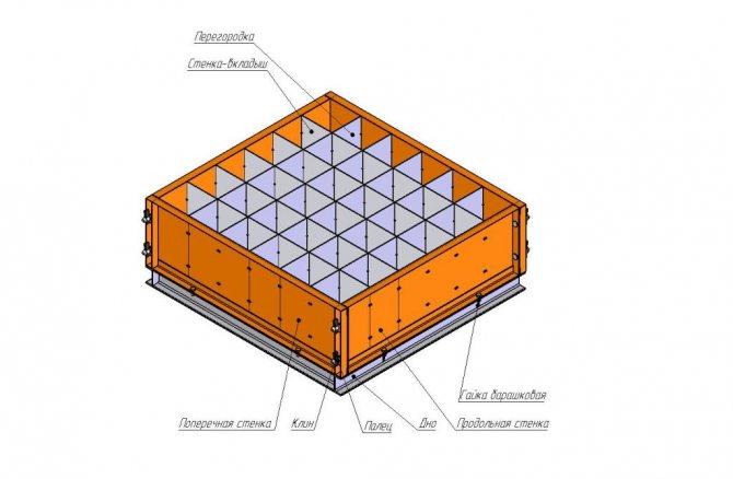 Форма кассетная общий вид
