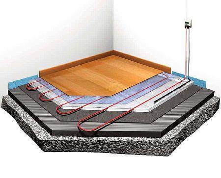 Фото — Электрический тёплый пол с подложкой в разрезе