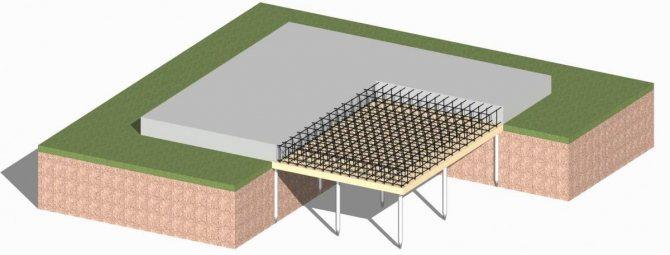 Фундамент свайно ростверковый с монолитной плитой