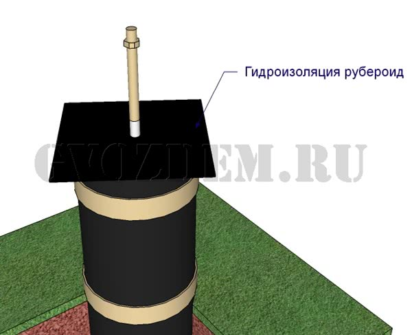 Гидроизоляция столба