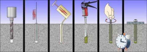 Химический анкер для газобетона hilti
