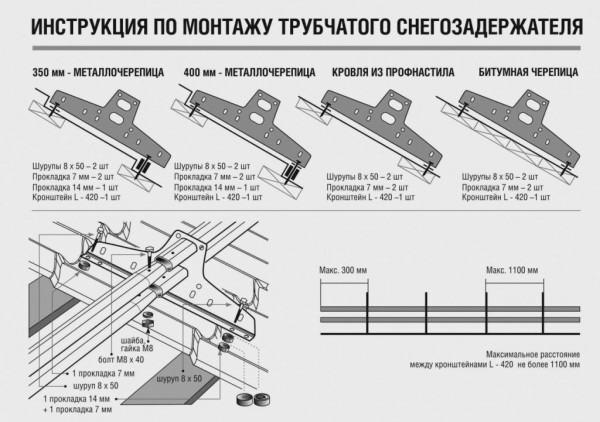 Инструкция по монтажу трубчатого снегозадержателя