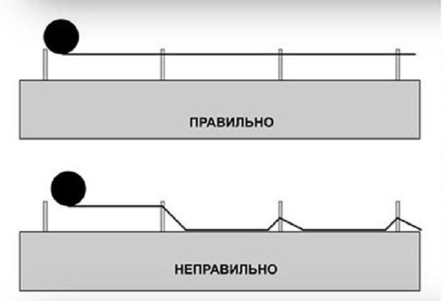 Как правильно настилается гидроизоляционный рулонный материал