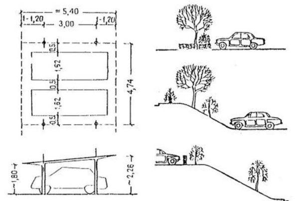 как правильно сделать площадку для автомобиля на даче из щебня