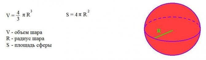 Как рассчитать модуль поверхности бетона