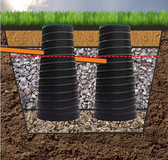 Как сделать конструкцию для отведения вод