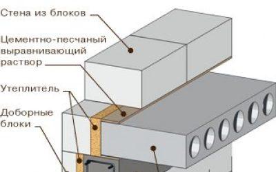 Как укладывать плиты перекрытия на газобетон?