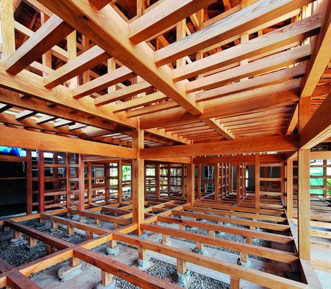 Как выбрать перекрытия и полы в деревянном доме