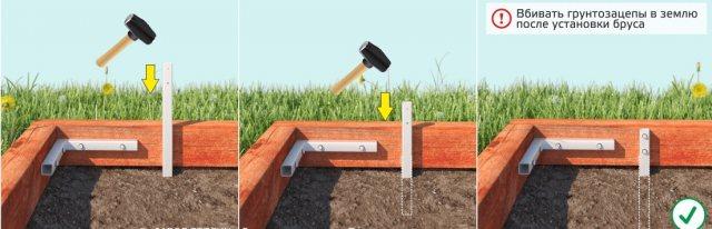Как закрепить теплицу из поликарбоната к земле без фундамента своими руками
