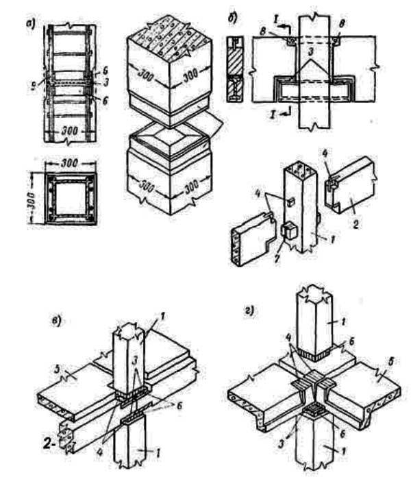 каркас здания железобетонный