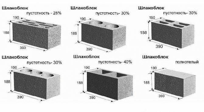 Количество блоков зависит от их размера