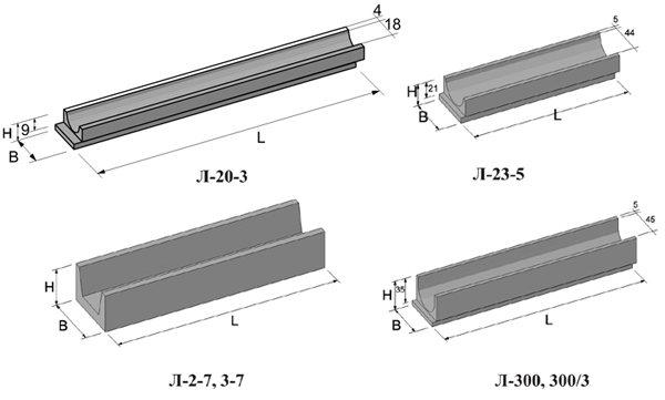 лоток бетонный водоотводной размеры