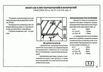 Монтаж плит перекрытия СНИП