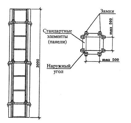 Монтаж замков для колонн