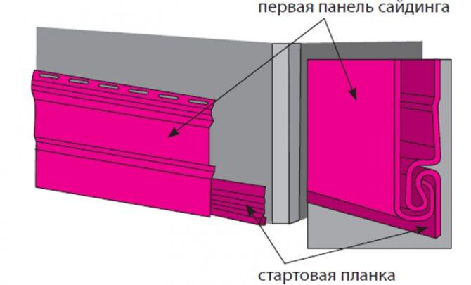 Наружная отделка бани из пеноблока сайдингом