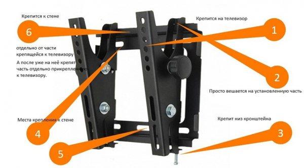 Обозначение крепежных отверстий наклонной модели универсального кронштейна