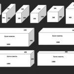 Определяем размеры пеноблоков