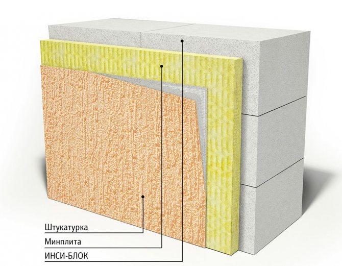 Оштукатуривание стен снаружи