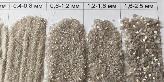 Основные технические характеристики минерального состава
