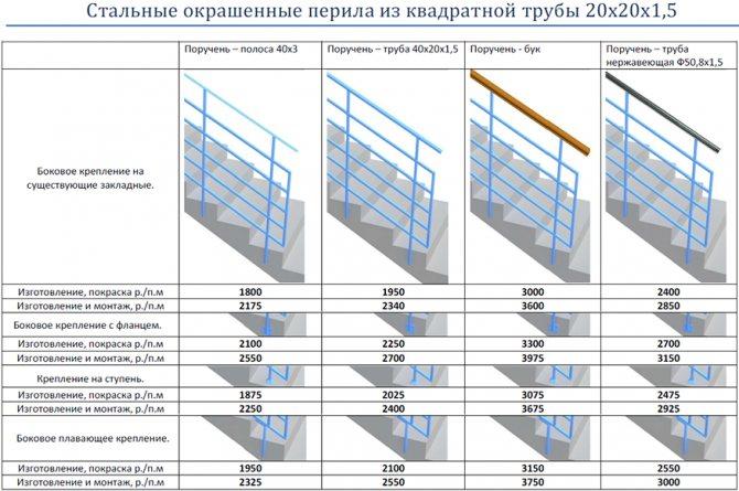 Перила секции из стали и нержавейки, готовые ограждения лестниц