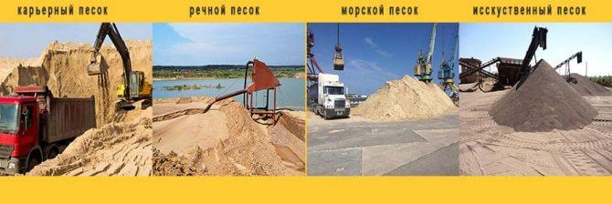 песок по местам добывания