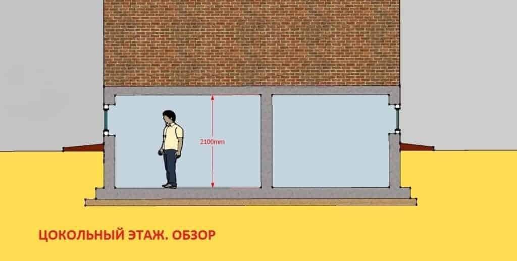 пример цокольного этажа