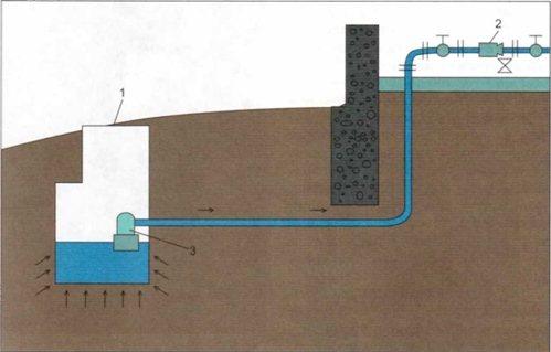 Прокладка водопровода под МЗЛФ