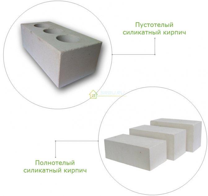 Пустотелый и полнотелый силикатный кирпич