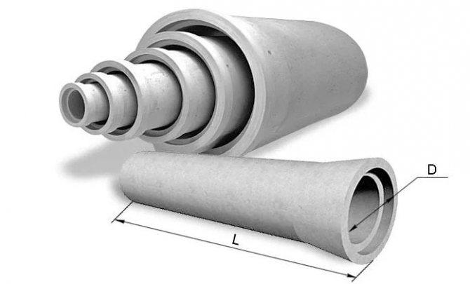 Раструбные соединения асбестоцементных труб