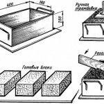 размеры бетонных блоков для фундамента