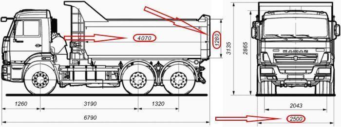 Размеры кузова автомобиля КамАЗ