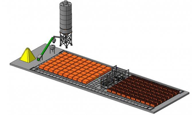 Размещение резательного комплекса Мультирез-50 в цеху.