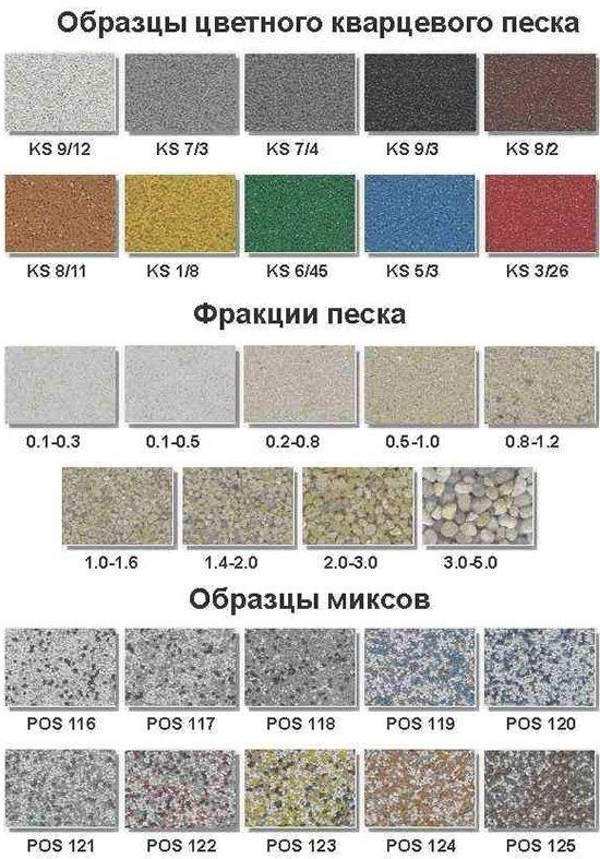 Разновидности кварцевого песка