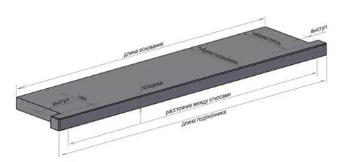 Рис. 3. Чертеж бетонного подоконника