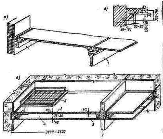 сборные железобетонные панели перекрытий