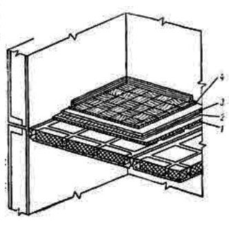 сборные железобетонные плиты перекрытия размеры