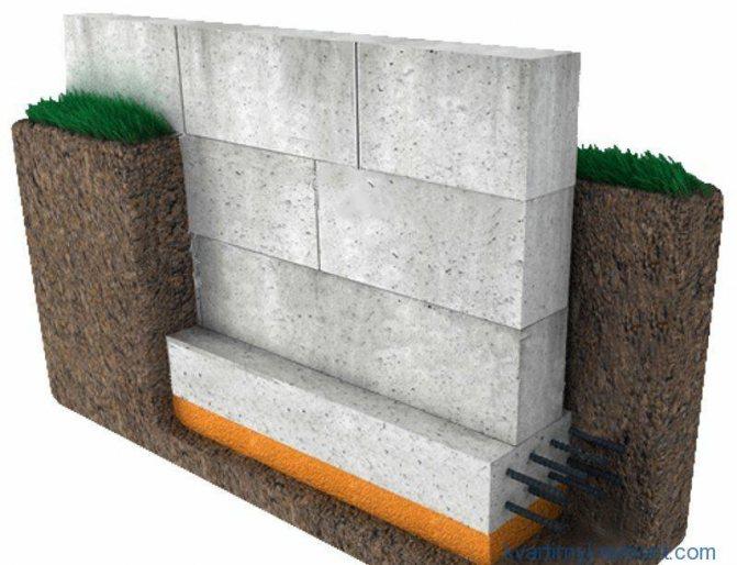 Сборный фундамент из армированных бетонных блоков