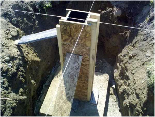 Щитовая опалубка столбчатого фундамента