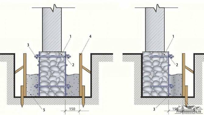 Схема двустороннего (слева) и одностороннего (справа) укрепления фундамента. 1 — бутовый фундамент, 2 — анкер, 3 — арматурная сетка, 4 — опалубка, 5 — бетонная смесь
