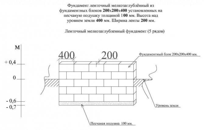 схема фундамента из блоков 40