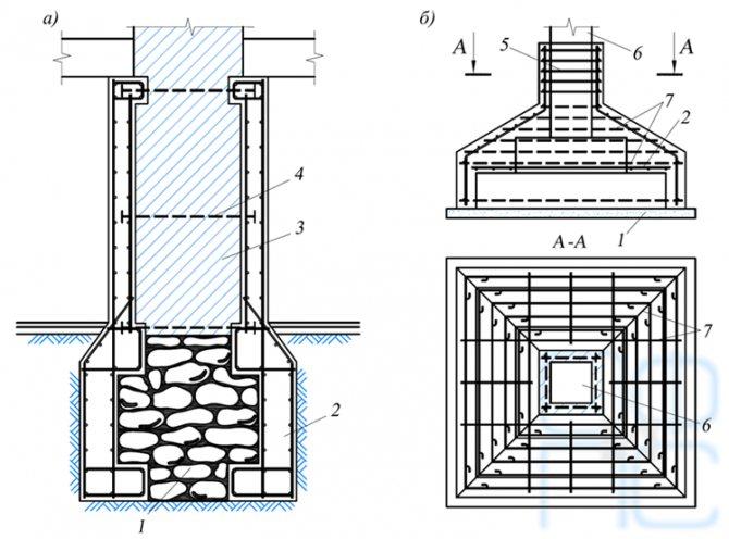 Схема усиления ленточного и столбчатого фундаментов