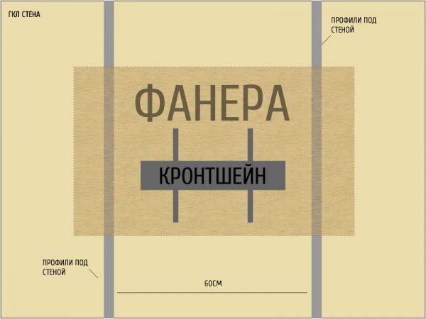 Схема установки закладной площадки из фанеры