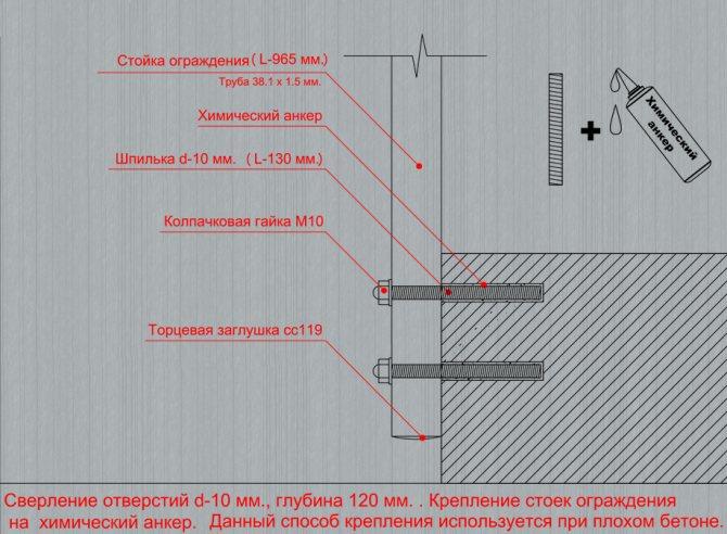 схемы крепления,монтаж,боковое крепление,комплектующие,нержавеющая сталь,фурнитура